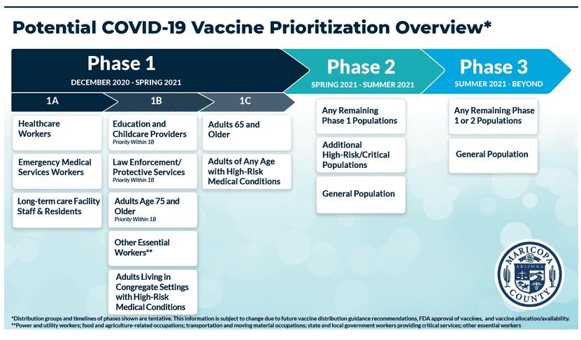 vaccine plan