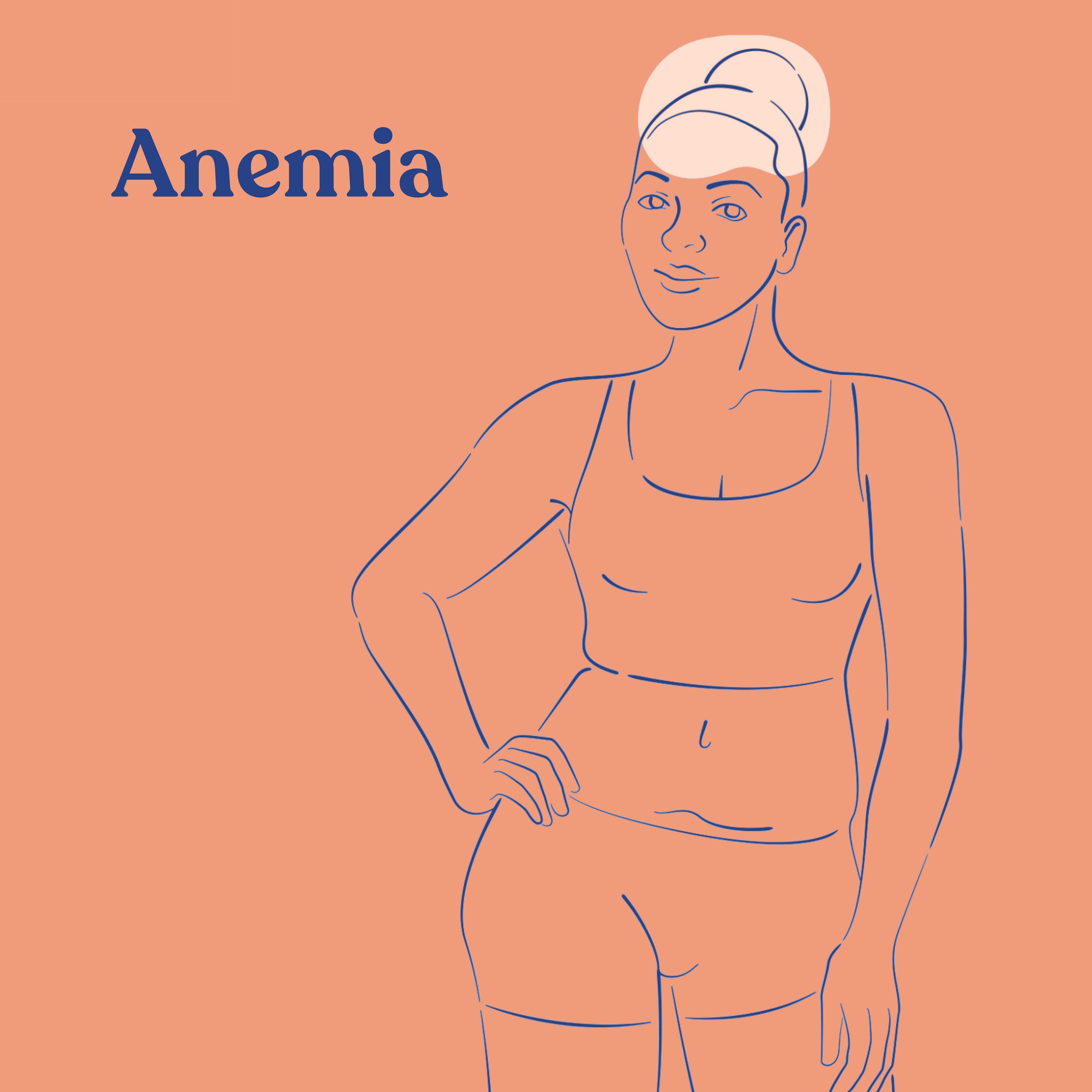Anemia, Symptoms treated by Acessa Procedure