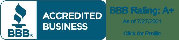 HIPAA Compliance Verification