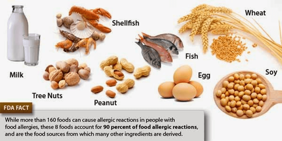 What Are Symptoms Of A Food Allergy
