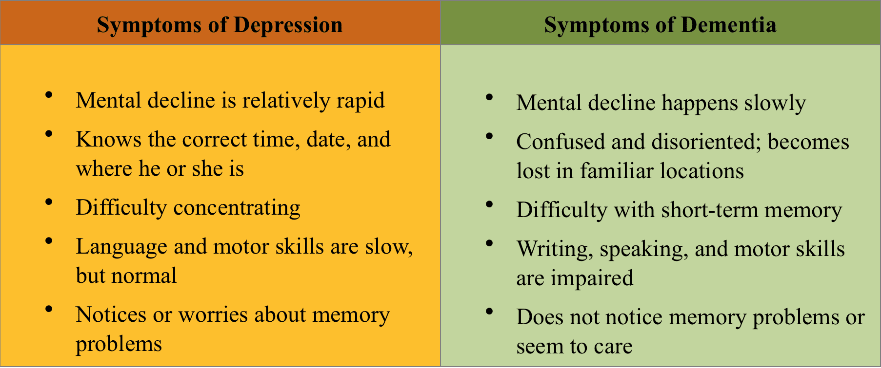 major depression charlotte nc new hope clinical research