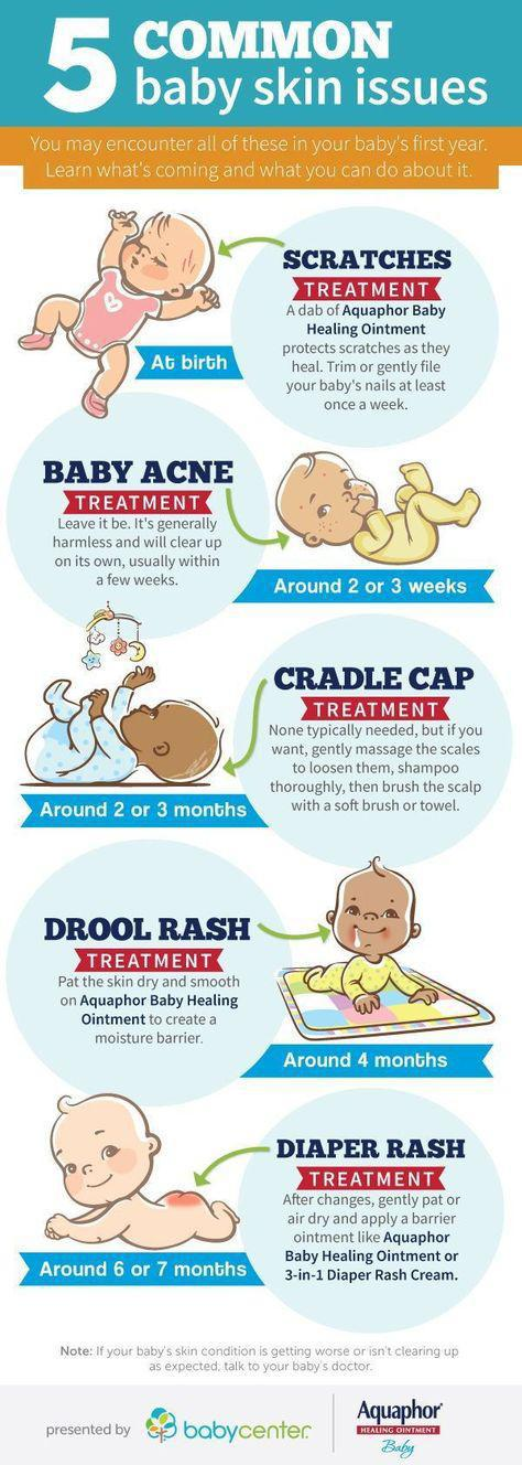 Faisal Mawri, MD: Pediatric Medicine, Children's Urgent Care