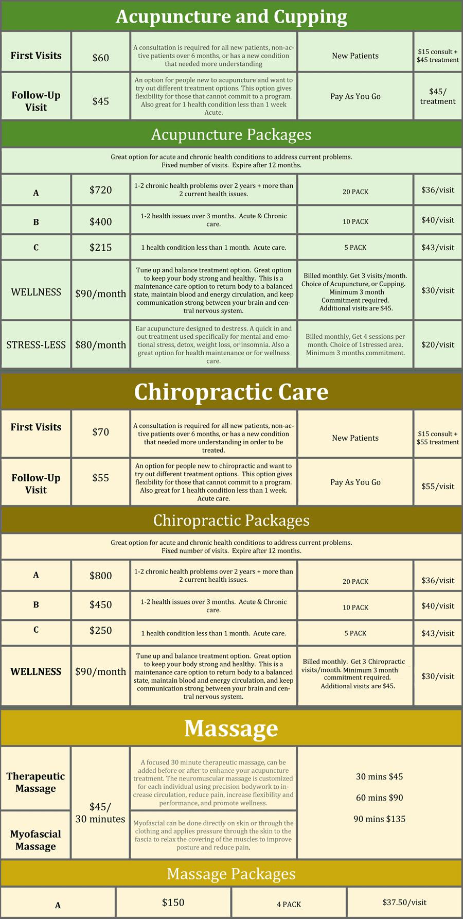 Fee and Referral Program - San Jose, CA: Numo Acupuncture