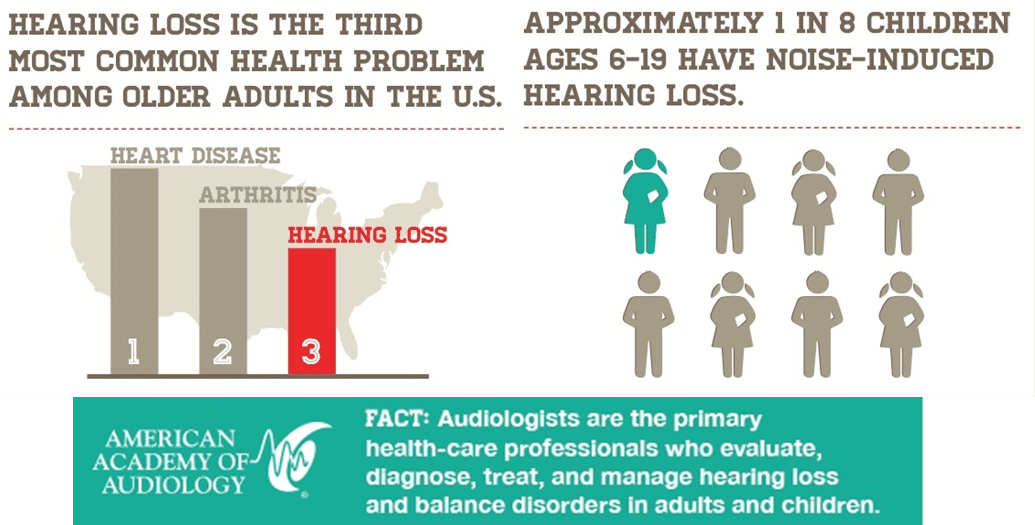 Hearing Loss New Braunfels Tx Hill Country Ear Nose