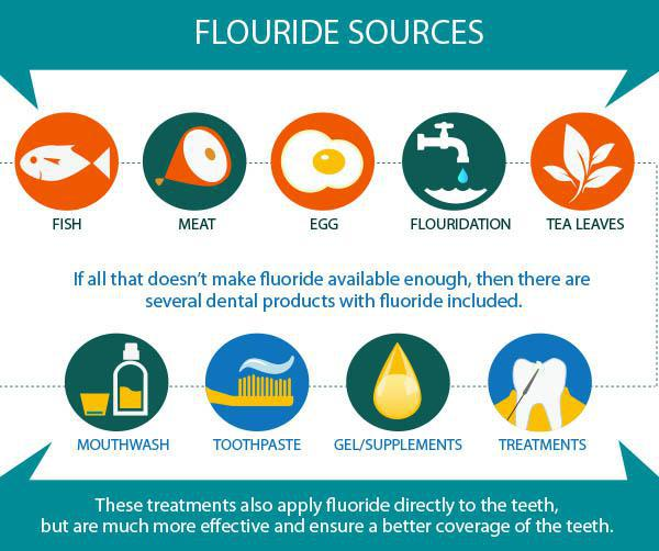 how to have more flouride in diet