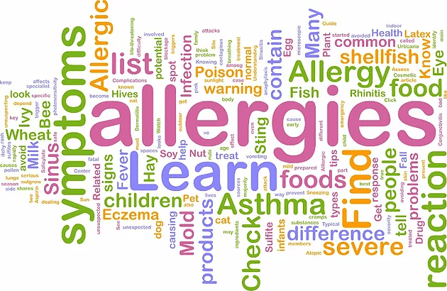 Unexpected Allergens in Non-Food Items