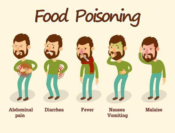 Food Poisoning From Salad Symptoms