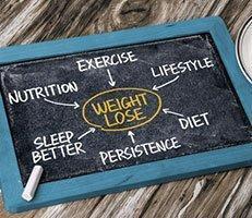 diet plan kurus