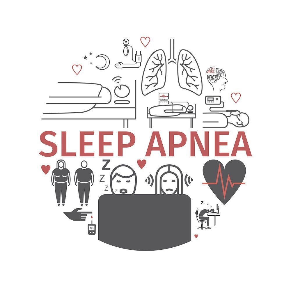 Sleep Apnea  MedlinePlus