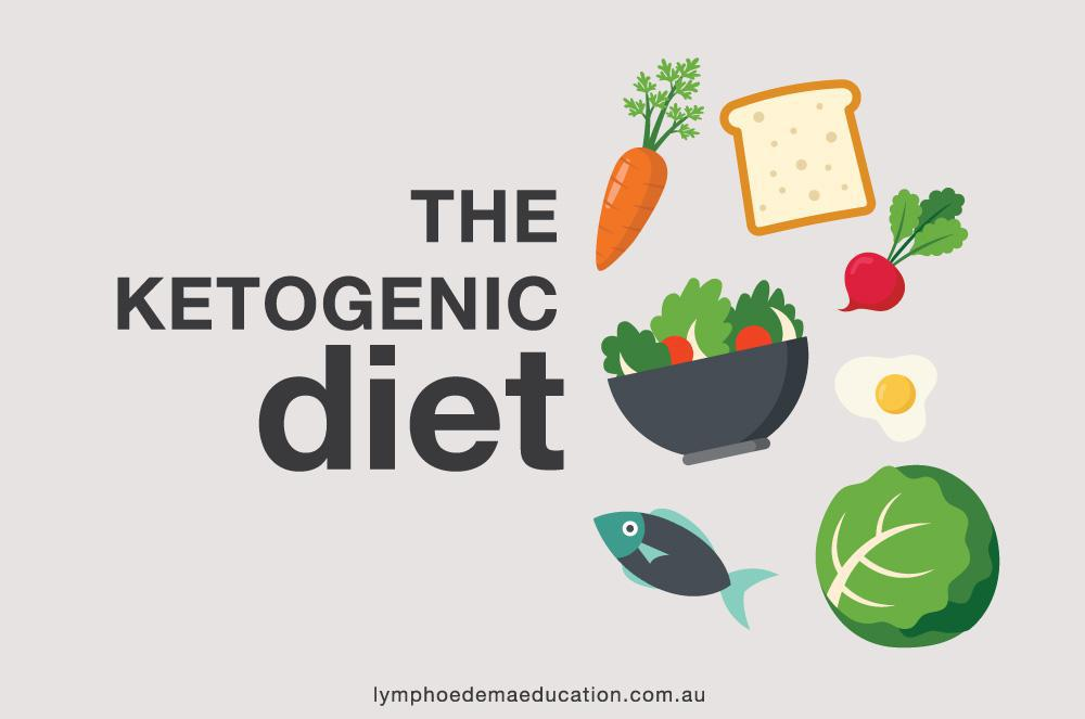 Be Ageless, Understanding The Ketogenic Diet