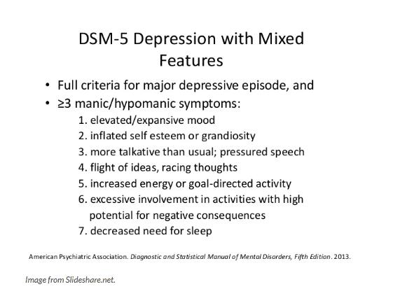 Do I Have Major Depression Hope Mental Health Psychiatric Mental Health Specialists