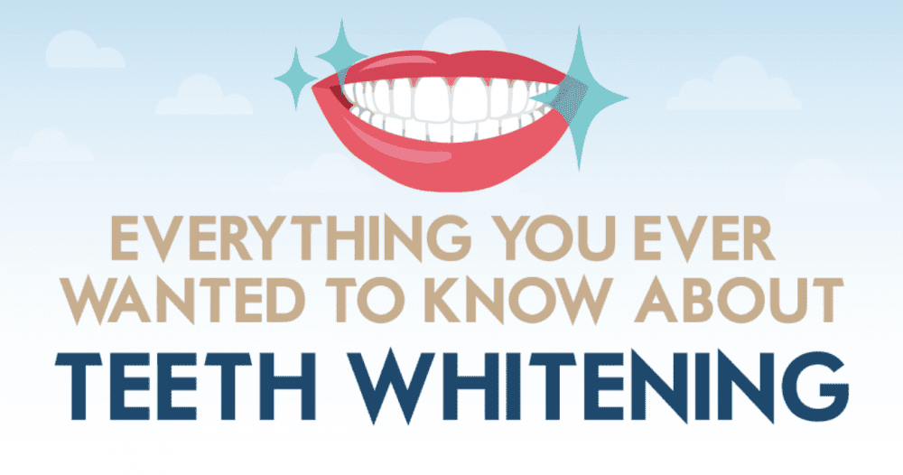 EVERYTHING TEETH WHITENING