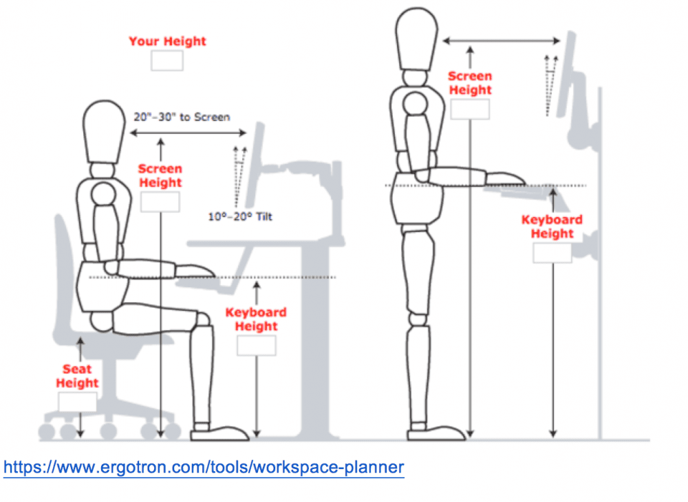 Ergonomic desk configurations.