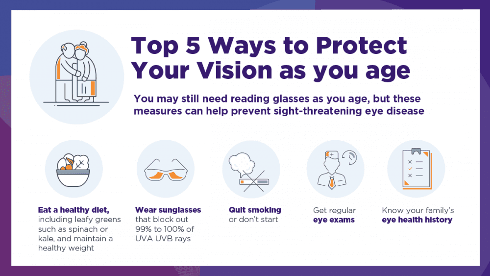 Top 5 Ways to Protect Your Vision