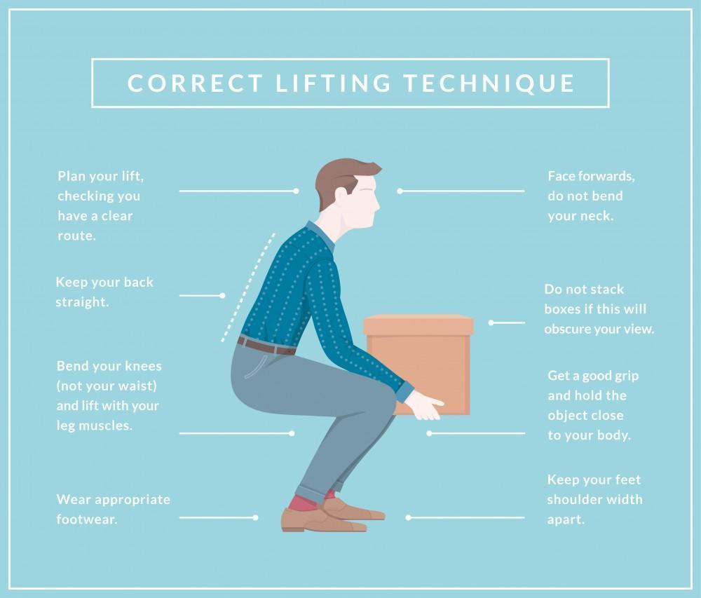 Infographic: Correct Lifting Posture